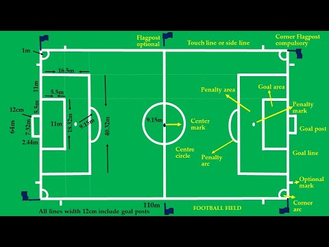 football field easy marking plan