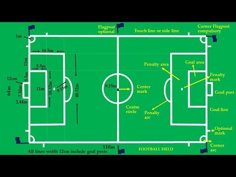 Football Field Easy Marking Plan Youtube