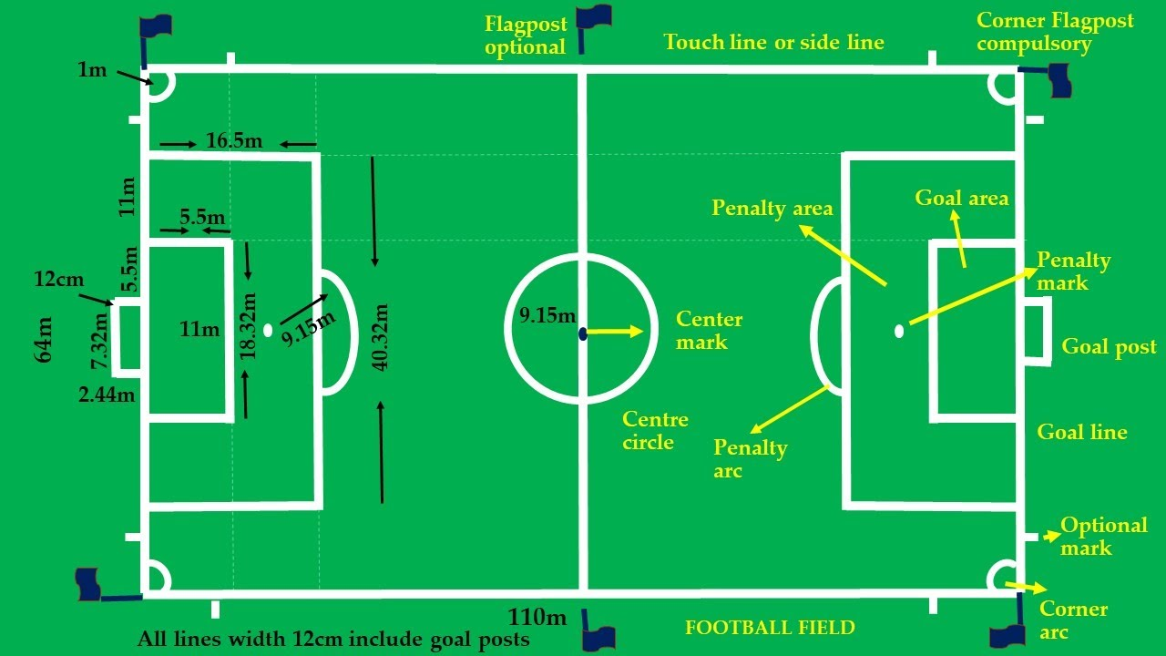 Football court measurements in metres