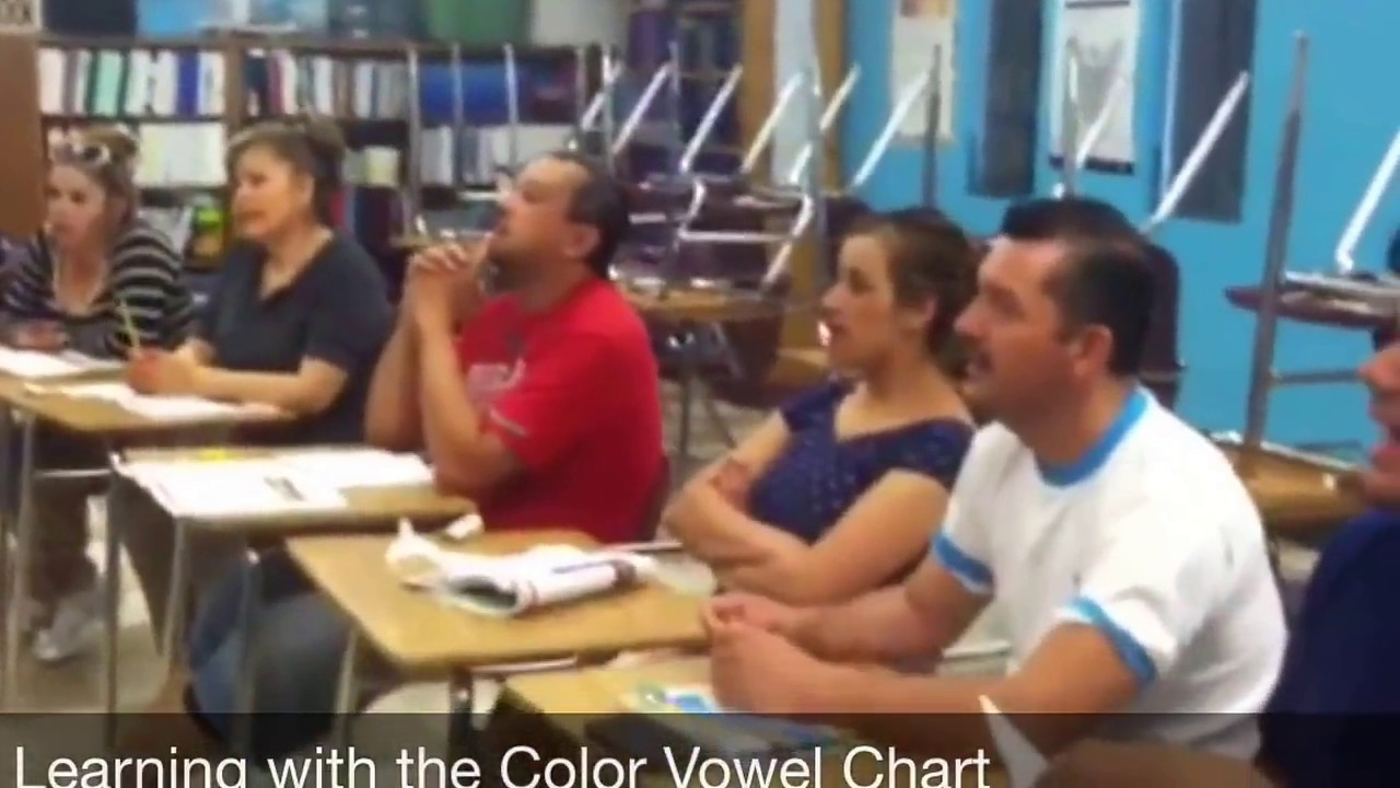 English class learning the color vowel chart youtube english class learning the color vowel chart nvjuhfo Choice Image