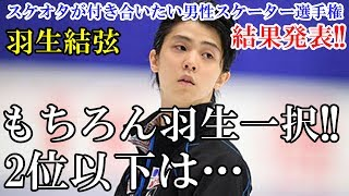 羽生結弦が堂々の1位!!フィギュアスケート大好きファンが選ぶ付き合いたい男性スケーター選手権!!2位以下は…衝撃!!仰天!!面白!!やっぱり羽生は美しい!!#yuzuruhanyu 羽生結弦 動画 17
