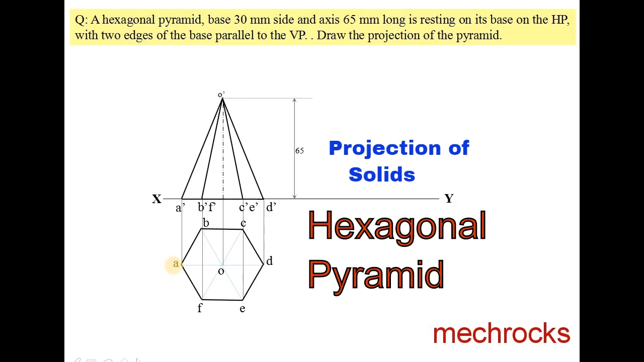 Projections of Solids - Hexagonal Pyramid