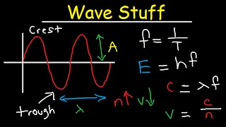 Wavelength, Frequency, Energy, Speed, Amplitude, Period Equations & Formulas - Chemistry & Physics