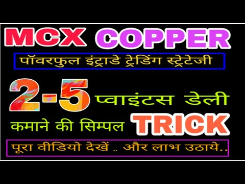 MCX COPPER INTRADAY TRADING STRATEGY......