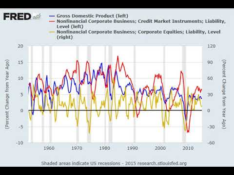 business cycle dating committee national bureau of economic research