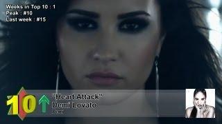 Top 10 Songs - Week Of April 27, 2013