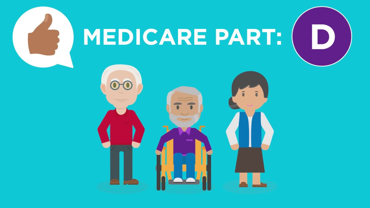 Image result for being eligible for medicare part d illustration