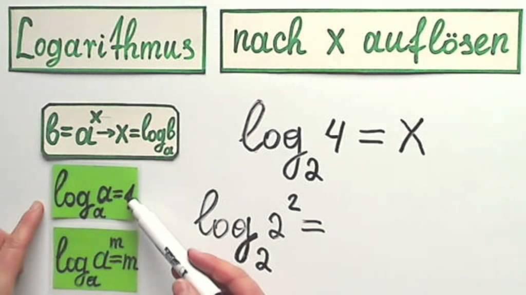 Beste Lösung Logarithmische Gleichungen Arbeitsblatt Zeitgenössisch ...