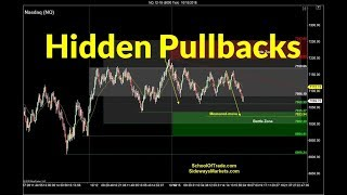 The Hidden Channel Pullback Strategy | Crude Oil, Emini, Nasdaq, Gold & Euro
