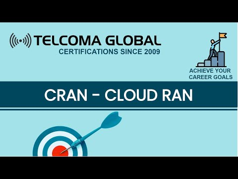 C-RAN (Cloud / Centralized Radio Access Network) Introduction