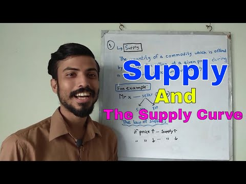 1. Supply I Supply Curve I The law of supply I Supply schedule I Supply diagram