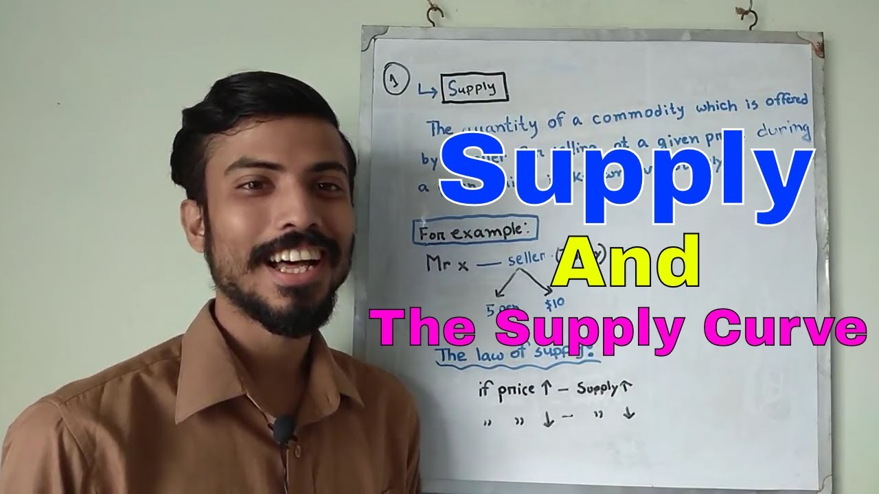 1  Supply / Supply Curve / The law of supply / Supply schedule /Supply  diagram