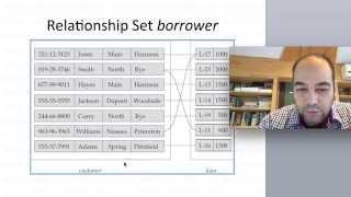 ERD (Veri Tabanı Eğitimleri 6.1.)