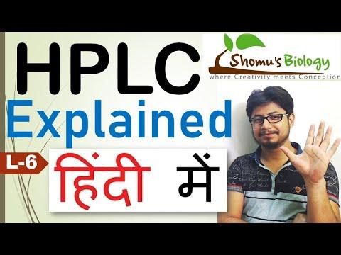 HPLC Chromatography In Hindi | High Performance Liquid Chromatography
