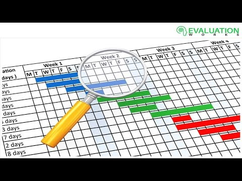 Introduction To Research Project Management