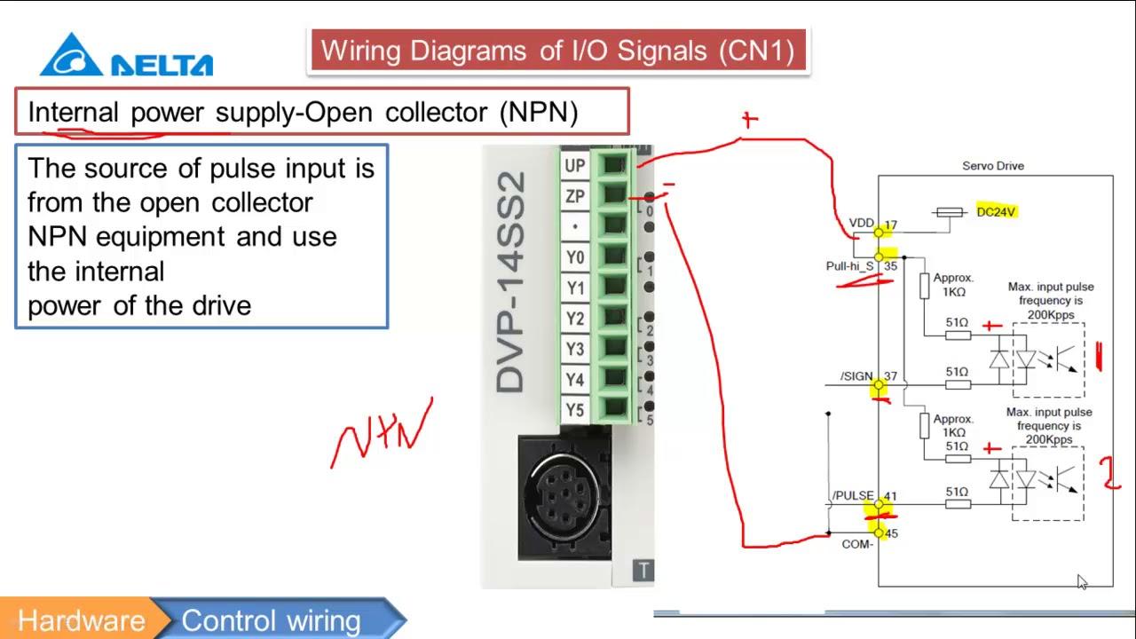 cnc servo motor wiring diagram wiring diagram expertac servo 10 control wiring 1  [ 1280 x 720 Pixel ]