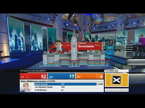 CBC News calls a Liberal Majority government