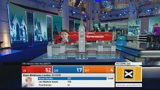 CBC News calls a Liberal Majority government