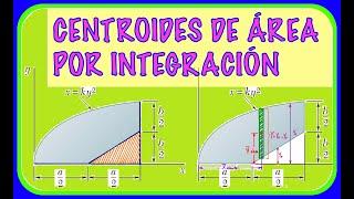 ESTATICA: CENTROIDES DE AREAS POR INTEGRACIÓN - CALCULO DEL CENTROIDE ENTRE DOS CURVAS