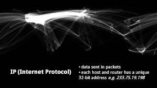 the Internet (part 1)