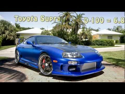 Top 25 Fastest P Plater Cars Under $20,000