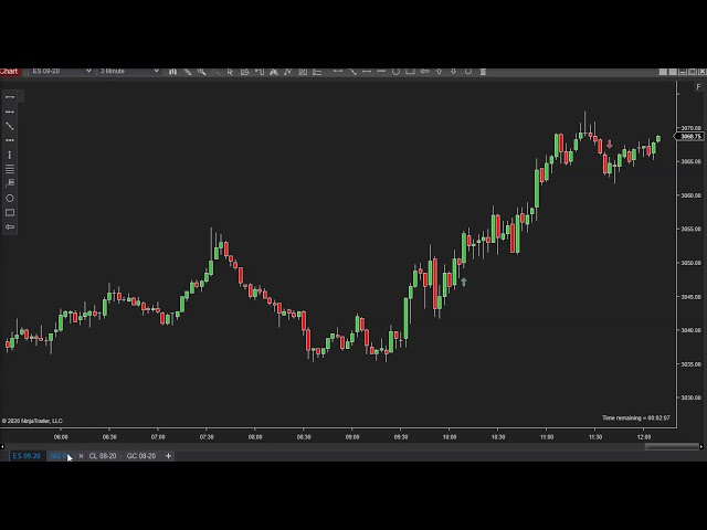 063020 -- Daily Market Review ES CL NQ - Live Futures Trading Call Room