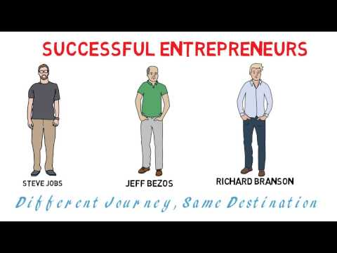 How To Be An Entrepreneur  Advice From A Serial Entrepreneur