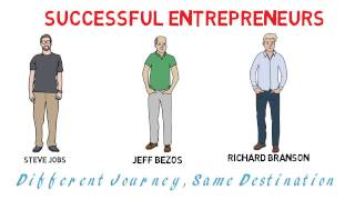 How To Be An Entrepreneur - Advice From A Serial Entrepreneur