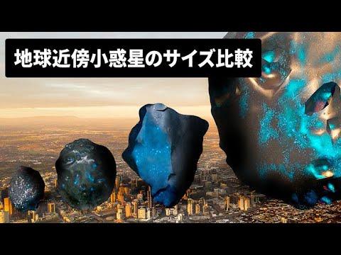 地球近傍小惑星のサイズ比較