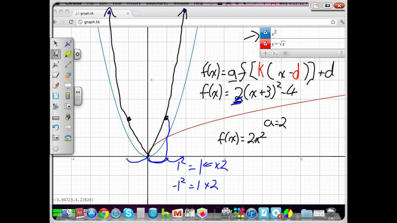 Inverse And Graphing Of Quadratics Functions Grade 11