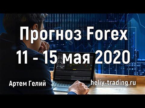 Прогноз форекс на неделю: 11 - 15 мая 2020