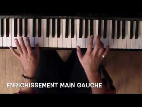 Pirates Des Caraïbes (He's a Pirate) - Tuto Piano (Part 1/2)