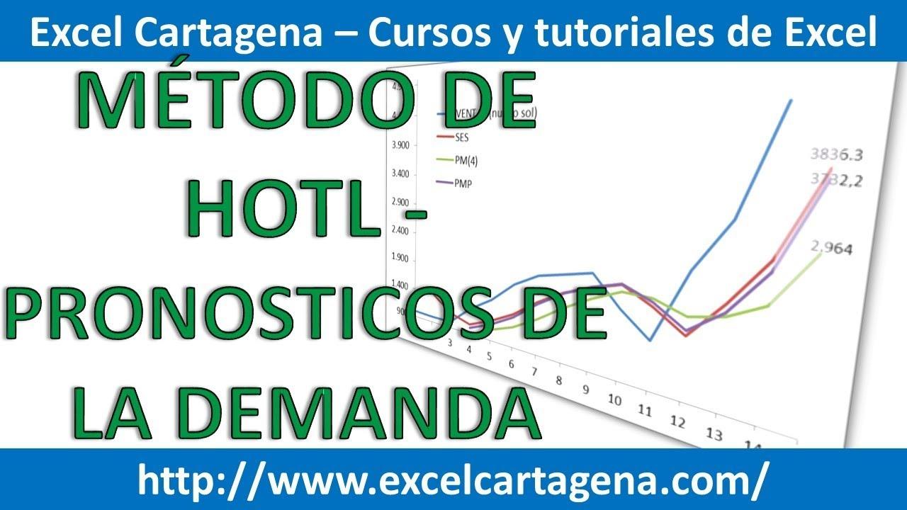 4. Metodo de Holt - Pronostico de la Demanda en Excel - YouTube