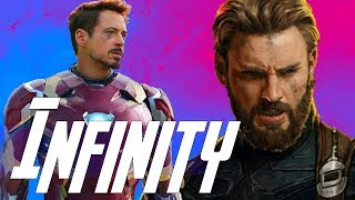 Will Captain America & Iron Man Survive Avengers 4?