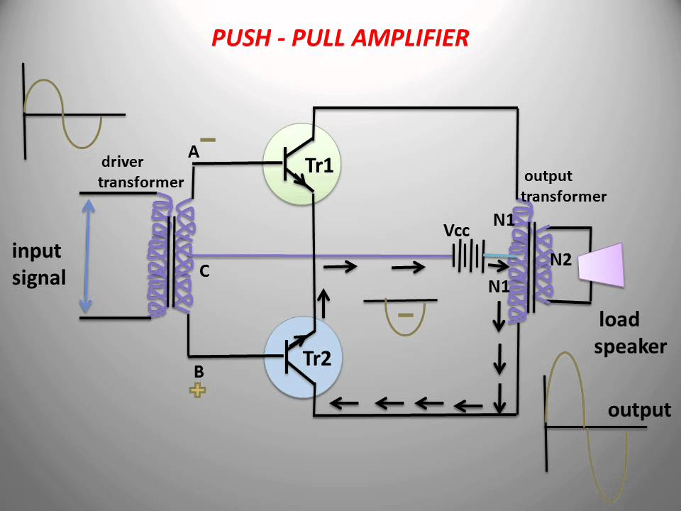 Push And Pull Amplifier Mosfet Class Ab Push Pull Amplifier