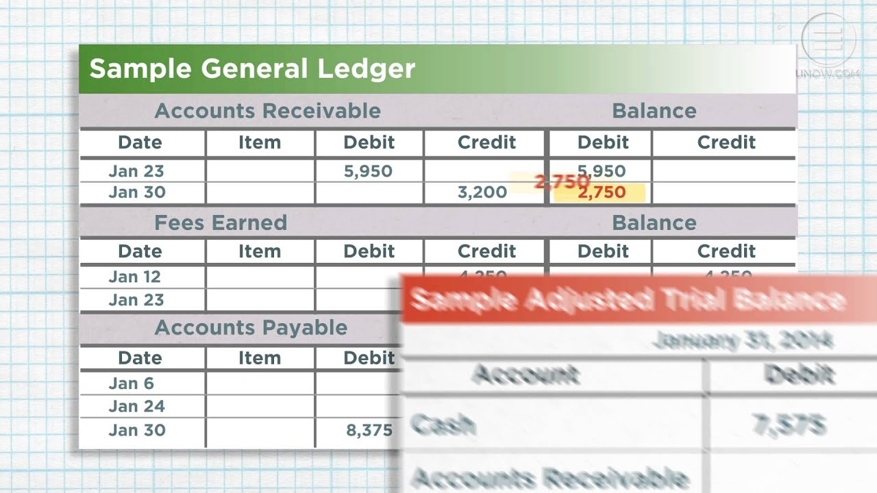 how to find a adjusted and unadjusted trial balance