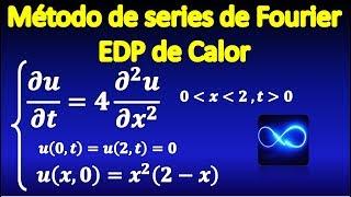 EDP-wärme-dimensionale, trennung der variablen, Methode der Fourier-transformation
