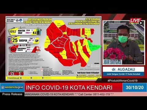 Release Data Medis Covid-19 Kota Kendari - Rabu, 28 Oktober 2020