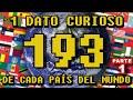 1 DATO CURIOSO DE CADA PAÍS DEL MUNDO (Parte 1)