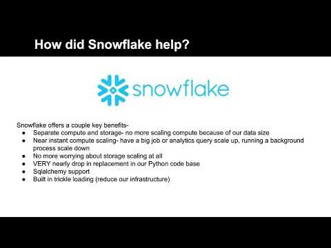 Snowflake Office Hours: Narrativ