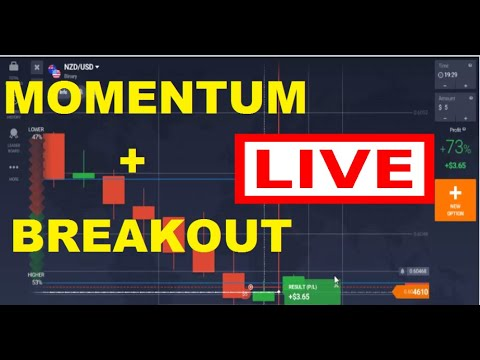 What is iq option trade