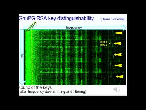 RSA Key Extraction via Low-Bandwidth Acoustic Cryptanalysis