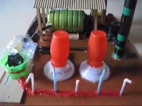 Thermal Power Plant - Working Model - YouTube