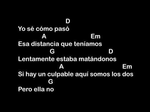 Culpables (Manuel Turizo MTZ) - Letra Y Acordes