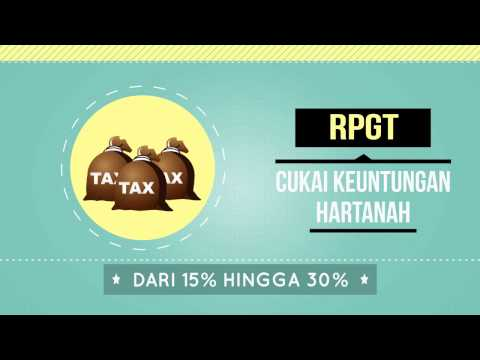 Mari Kenali RPGT (Real Property Gain Tax)