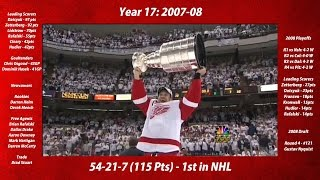 Detroit Red Wings' 25-Year Playoff Streak