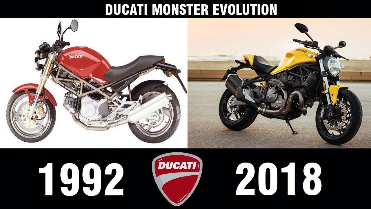 DUCATI MONSTER EVOLUTION (1992-2018) | The Evolution Of DUCATI Monster