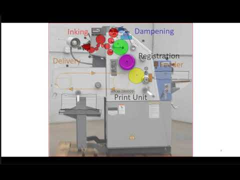 Printing Press_6 Major Systems