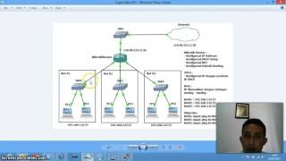 router gns3 via winbox