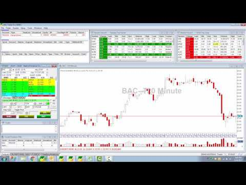 OFFICIAL: TRADER MISTAKES: Stop Limit / Market Explained Correctly